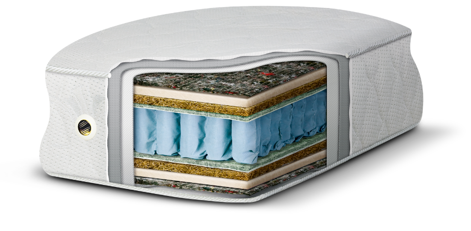 cool side mattress thermal effusivity